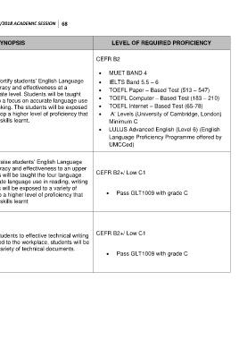 B2 English Test