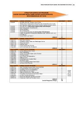 Page 72 Sarjana Muda Sains Sukan Pengurusan Sukan